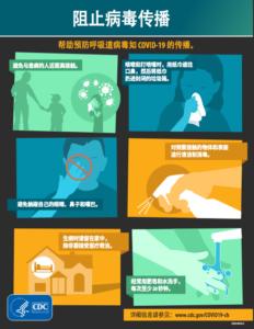 Coronavirus cover-Chinese